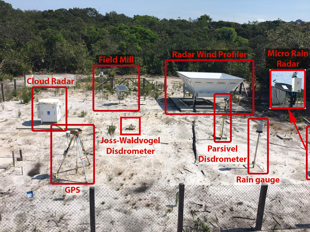 These are the instruments installed in the Campina site. On the left is the MIRA-35C cloud radar.